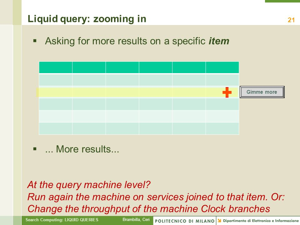 Brambilla, Ceri Search Computing: LIQUID QUERIES Asking for more results on a specific item...