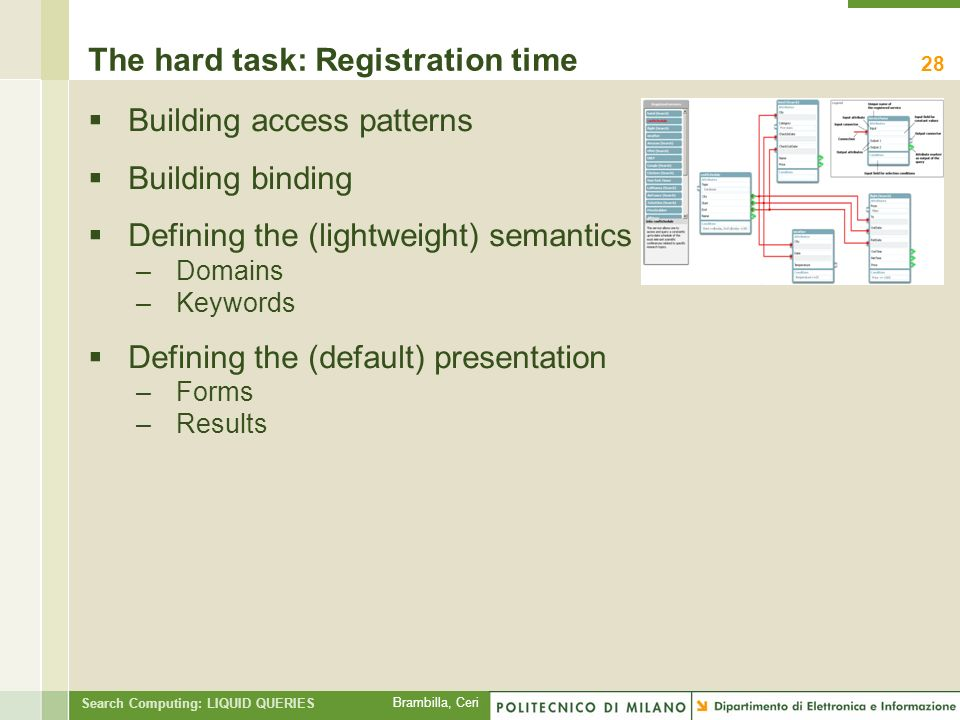 Brambilla, Ceri Search Computing: LIQUID QUERIES The hard task: Registration time Building access patterns Building binding Defining the (lightweight) semantics –Domains –Keywords Defining the (default) presentation –Forms –Results 28
