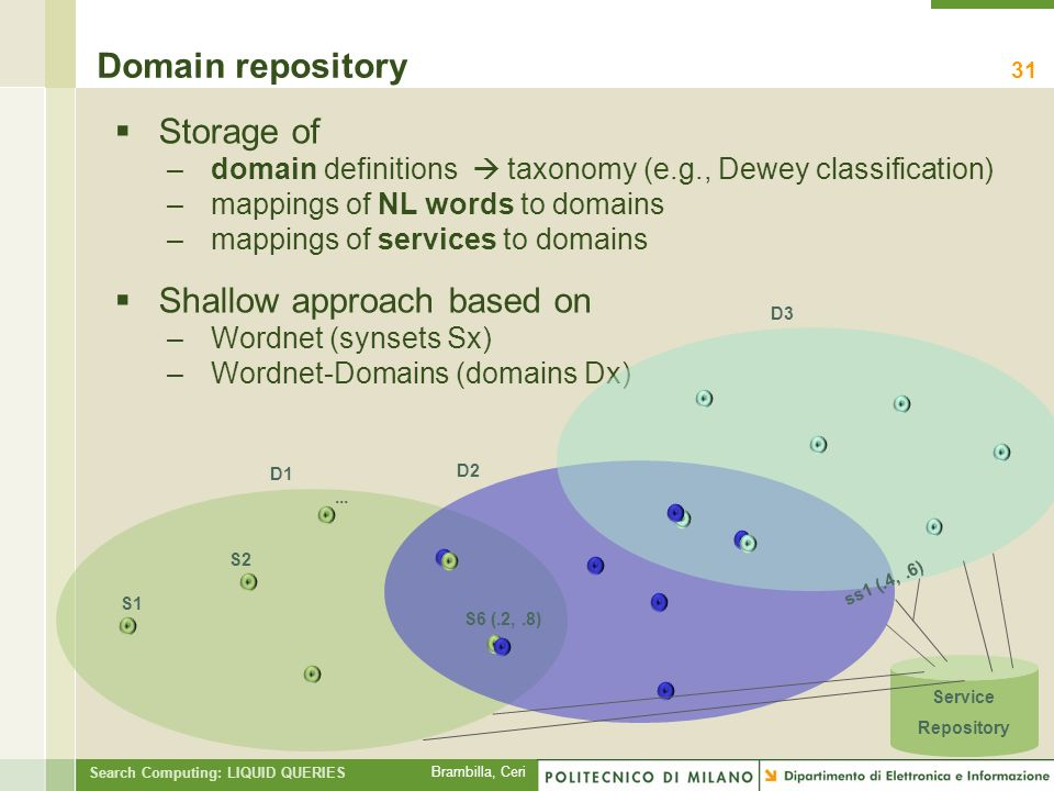 Brambilla, Ceri Search Computing: LIQUID QUERIES Domain repository Storage of –domain definitions taxonomy (e.g., Dewey classification) –mappings of NL words to domains –mappings of services to domains Shallow approach based on –Wordnet (synsets Sx) –Wordnet-Domains (domains Dx) 31 D1 D2 D3 S1 S2...