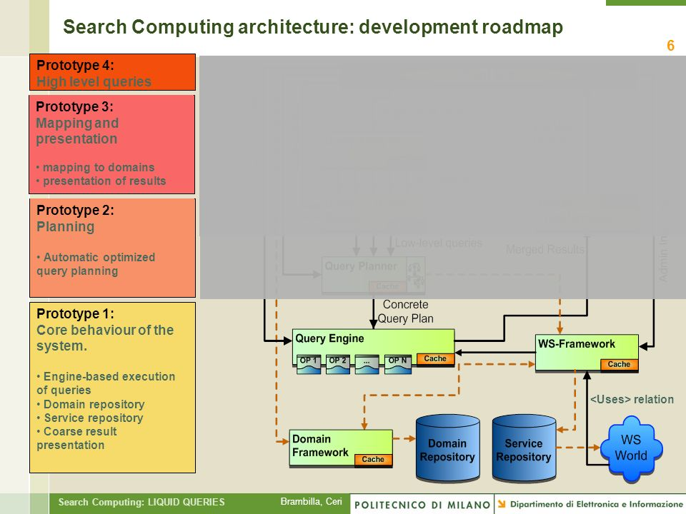 Brambilla, Ceri Search Computing: LIQUID QUERIES Search Computing architecture: development roadmap 6 Prototype 1: Core behaviour of the system.
