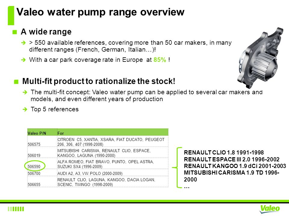 Valeo water pump range overview A wide range > 550 available references, covering more than 50 car makers, in many different ranges (French, German, I