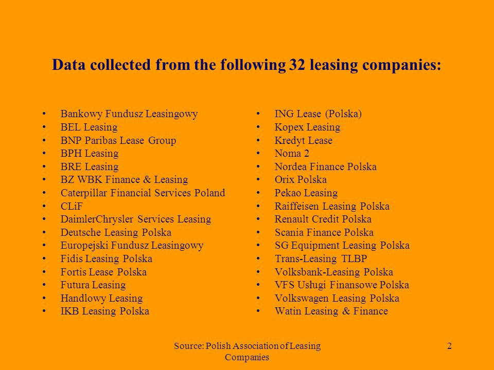 Polish Association of Leasing Companies Warsaw, October 2004 Leasing Market in Poland I-III quarter 2004 and estimation 2004