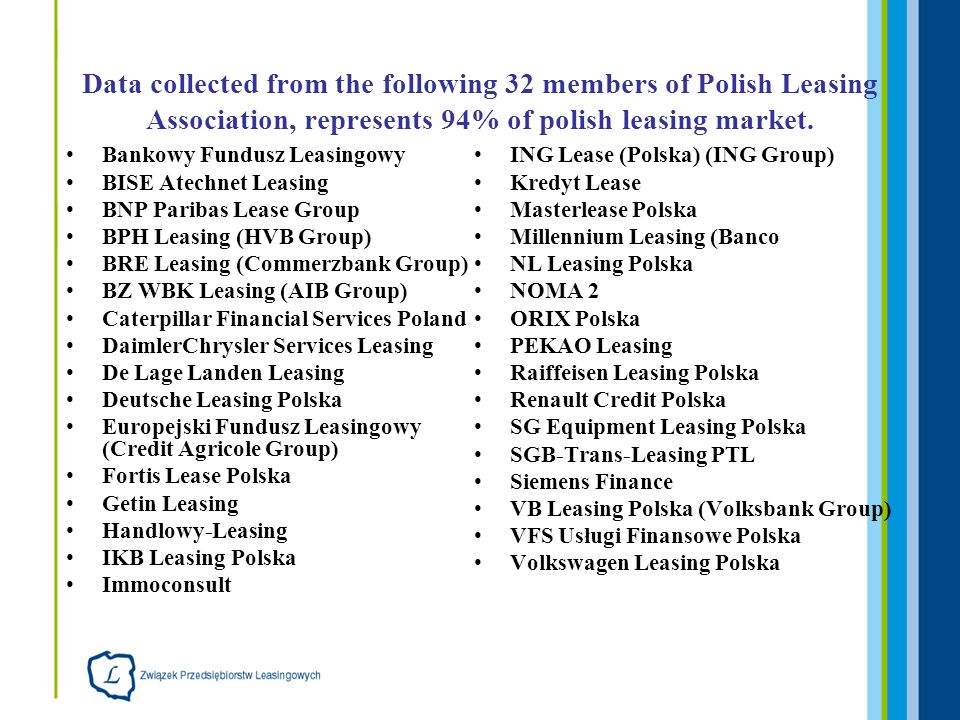 Data collected from the following 32 members of Polish Leasing Association, represents 94% of polish leasing market.
