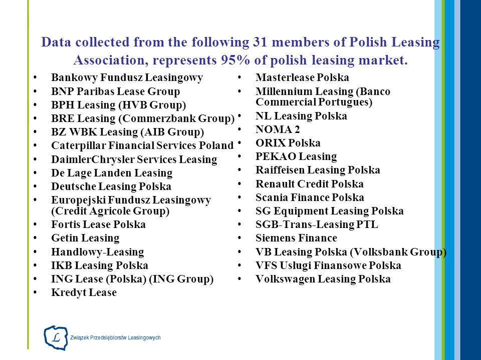 Data collected from the following 31 members of Polish Leasing Association, represents 95% of polish leasing market.
