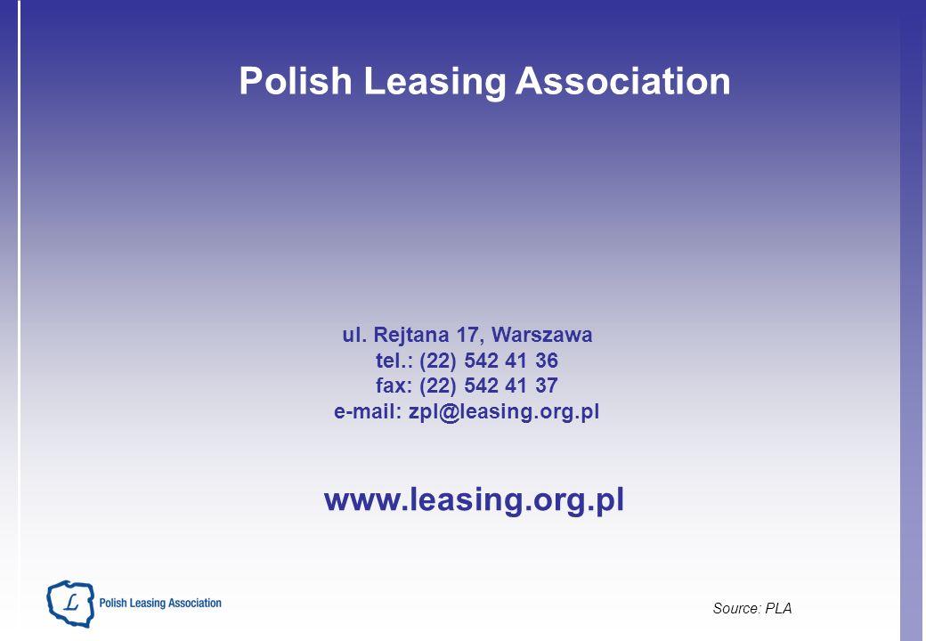 Polish Leasing Association ul. Rejtana 17, Warszawa tel.: (22) 542 41 36 fax: (22) 542 41 37 e-mail: zpl@leasing.org.pl www.leasing.org.pl