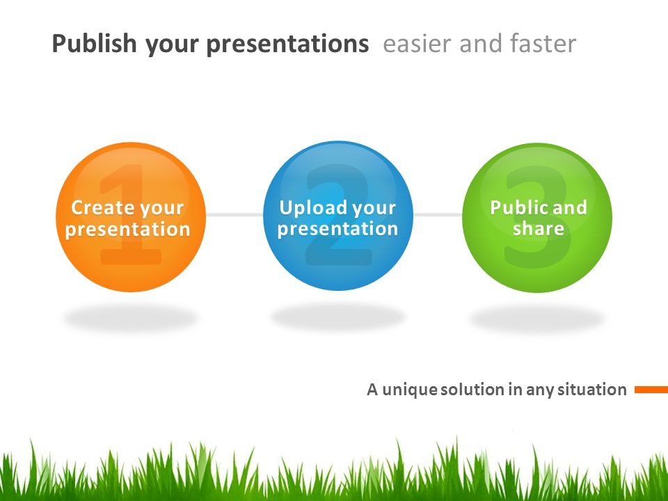 Publish your presentations easier and faster A unique solution in any situation 1 Create your presentation 2 Upload your presentation 3 Public and sha