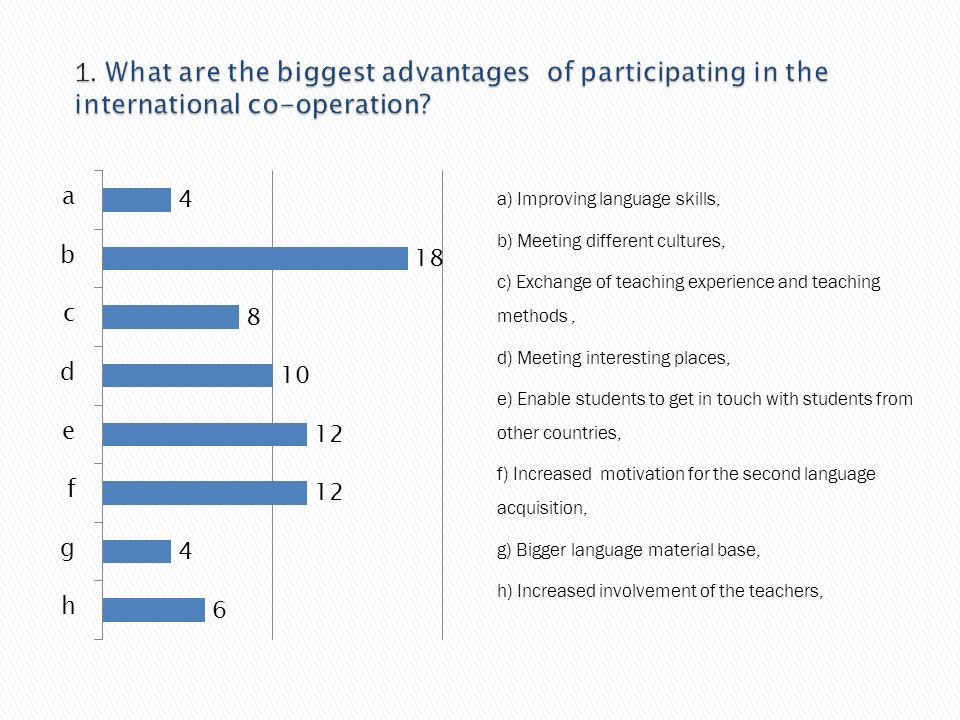 a) Improving language skills, b) Meeting different cultures, c) Exchange of teaching experience and teaching methods, d) Meeting interesting places, e) Enable students to get in touch with students from other countries, f) Increased motivation for the second language acquisition, g) Bigger language material base, h) Increased involvement of the teachers,