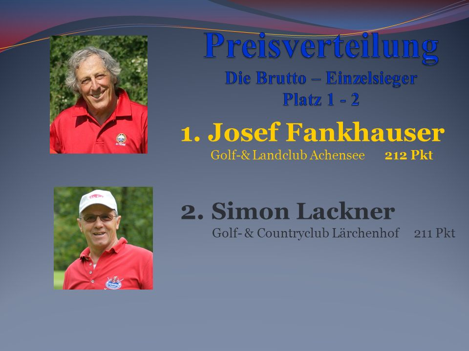 1. Josef Fankhauser Golf-& Landclub Achensee 212 Pkt 2. Simon Lackner Golf- & Countryclub Lärchenhof 211 Pkt