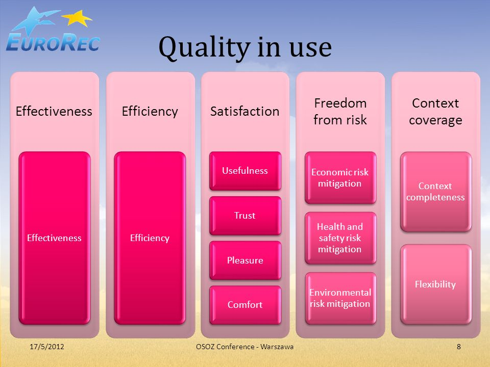 Conclusions Quality needs to be an issue, based on ISO/IEC standards.