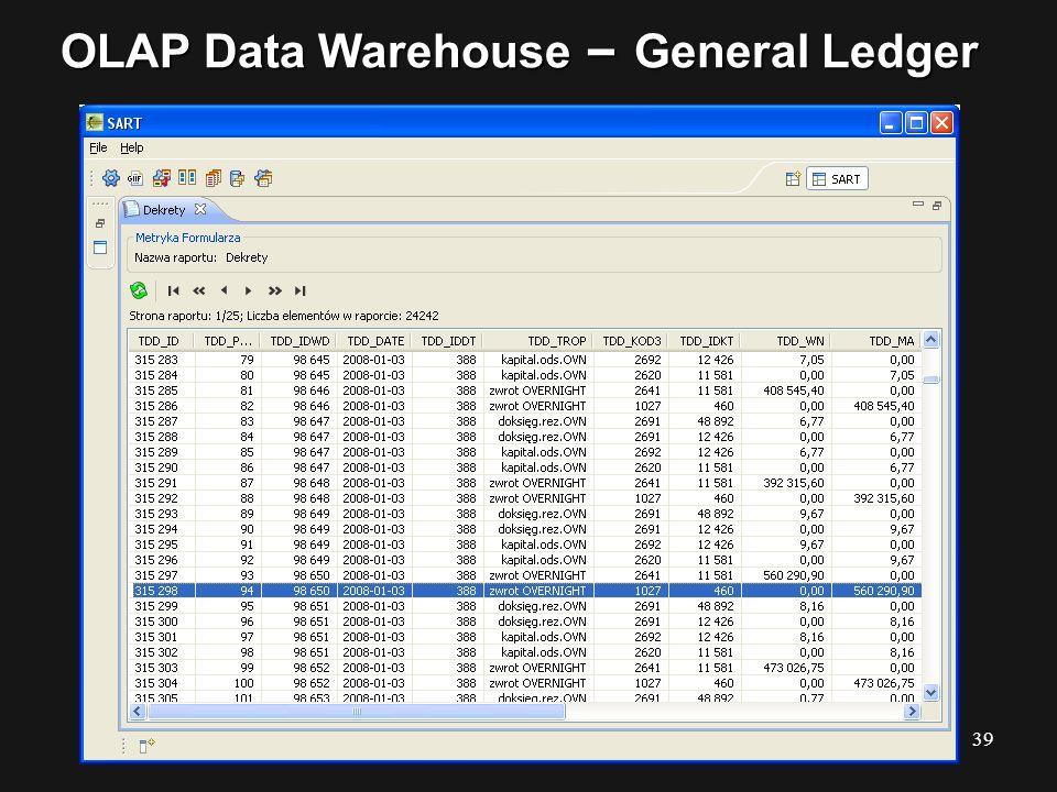OLAP Data Warehouse – General Ledger 39