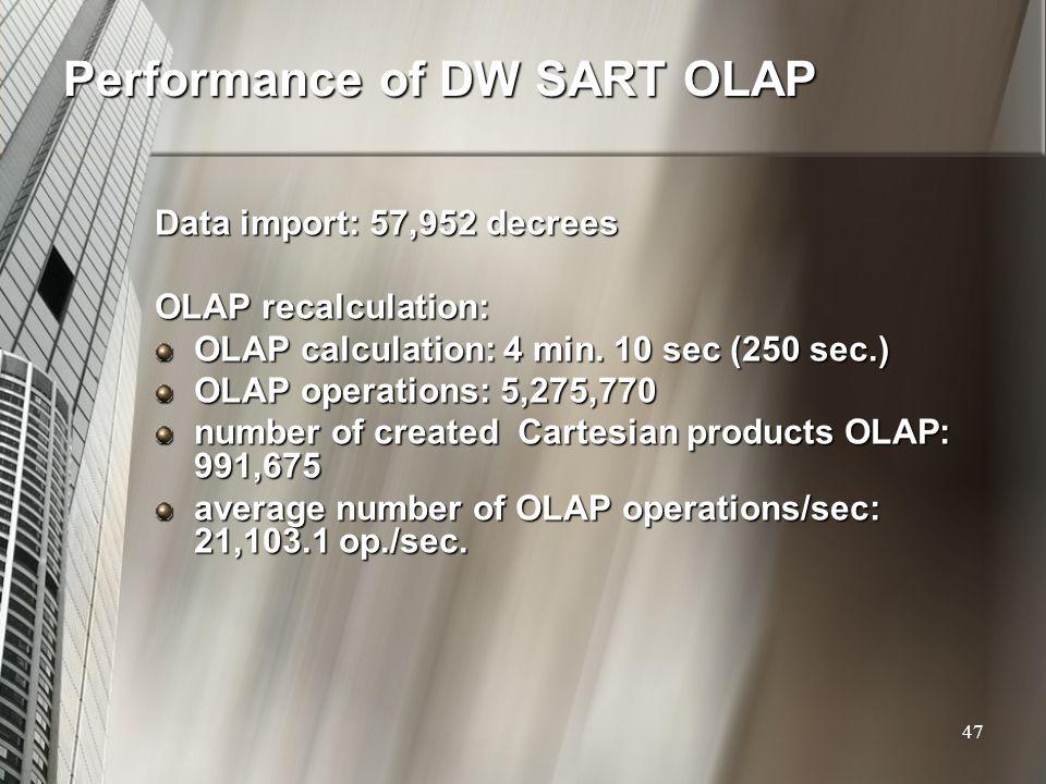 Performance of DW SART OLAP Data import: 57,952 decrees OLAP recalculation: OLAP calculation: 4 min. 10 sec (250 sec.) OLAP operations: 5,275,770 numb