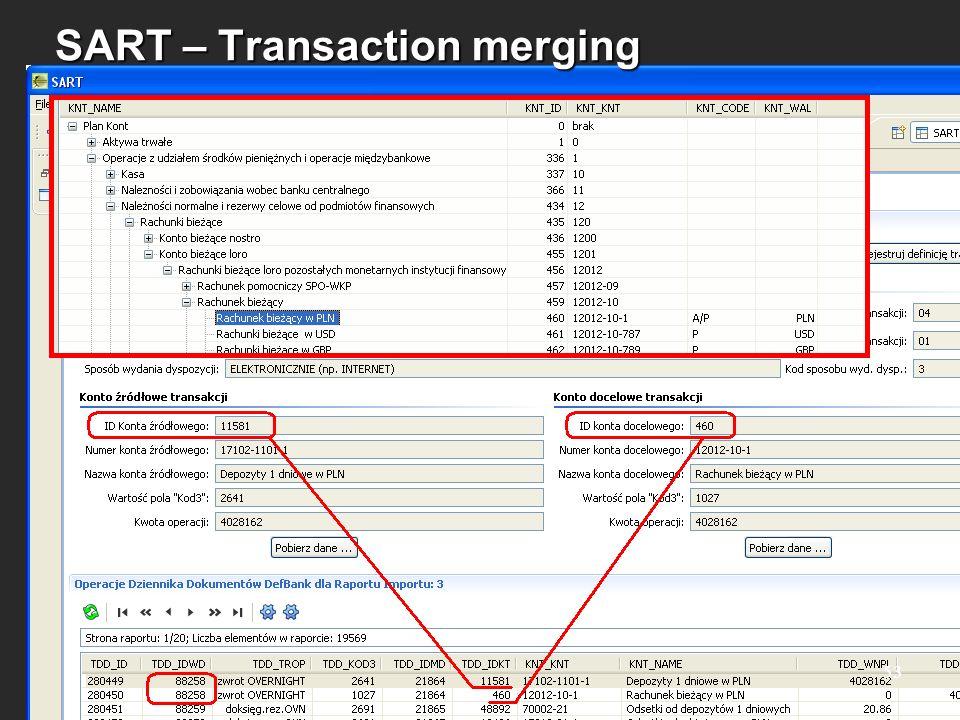 SART – Transaction merging 53