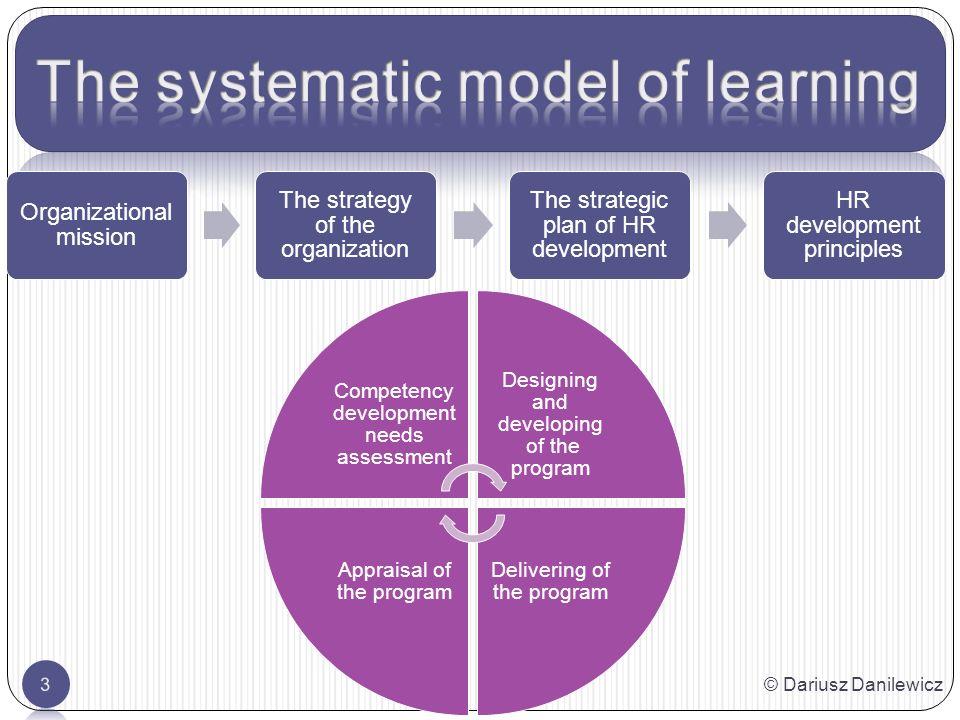 1.Reaction & satisfaction 2. Learning 3. Application & implementation (behaviour) 4.