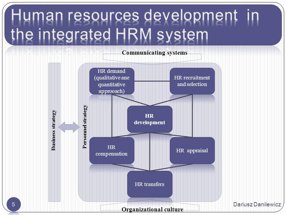 Structure of company Management HR management Job description Procedures, systems Information system Environment Private problems © Dariusz Danilewicz16