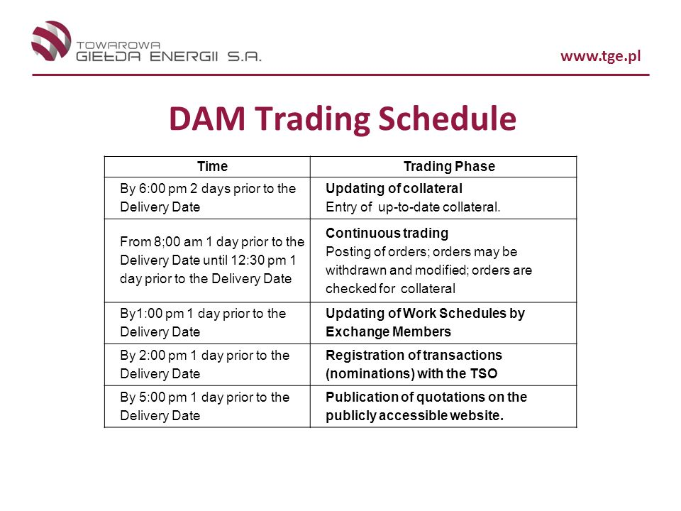 www.tge.pl DAM Trading Schedule Time Trading Phase By 6:00 pm 2 days prior to the Delivery Date Updating of collateral Entry of up-to-date collateral.