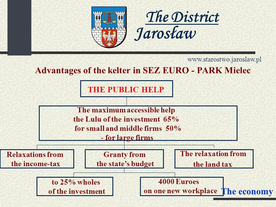 The District Jarosław www.starostwo.jaroslaw.pl Mielec Jarosław Chełm Leżajsk Pustków Dębica Sanok Gorlice The economy SPECIAL ECONOMIC ZONE EURO-PARK