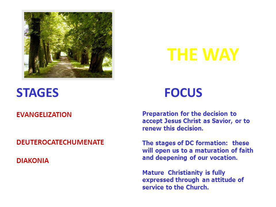 THE WAY STAGES EVANGELIZATION DEUTEROCATECHUMENATE DIAKONIA FOCUS Preparation for the decision to accept Jesus Christ as Savior, or to renew this decision.