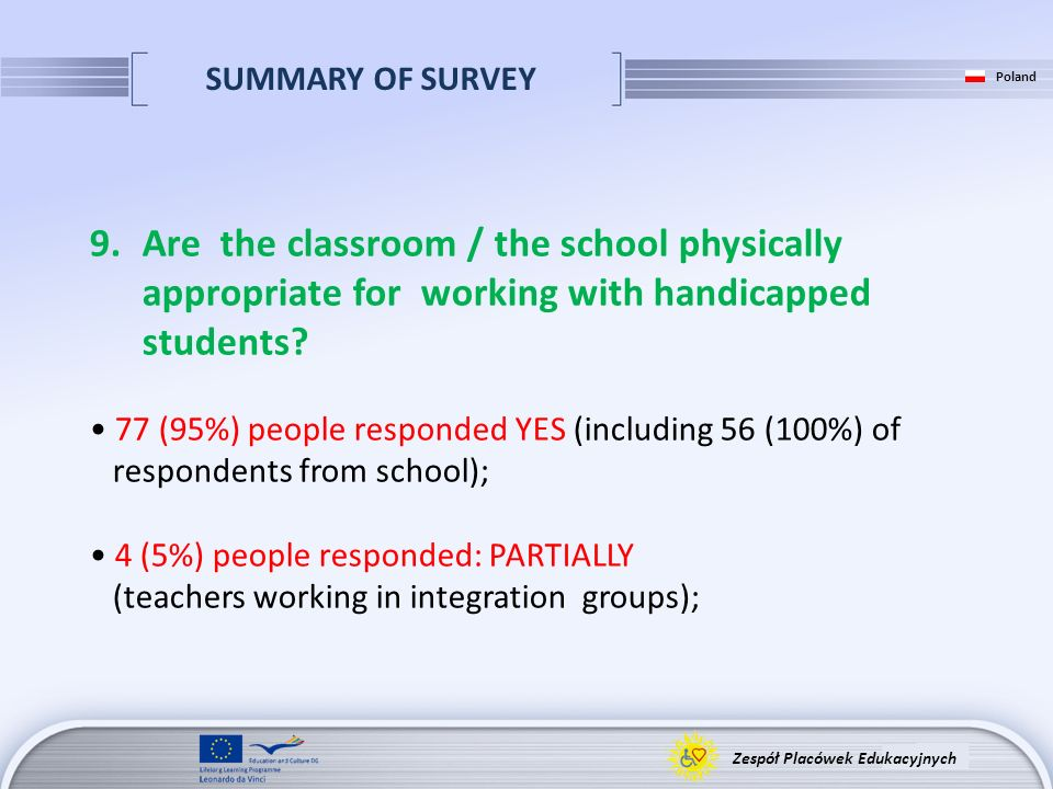 SUMMARY OF SURVEY Zespół Placówek Edukacyjnych Poland 9.Are the classroom / the school physically appropriate for working with handicapped students? 7