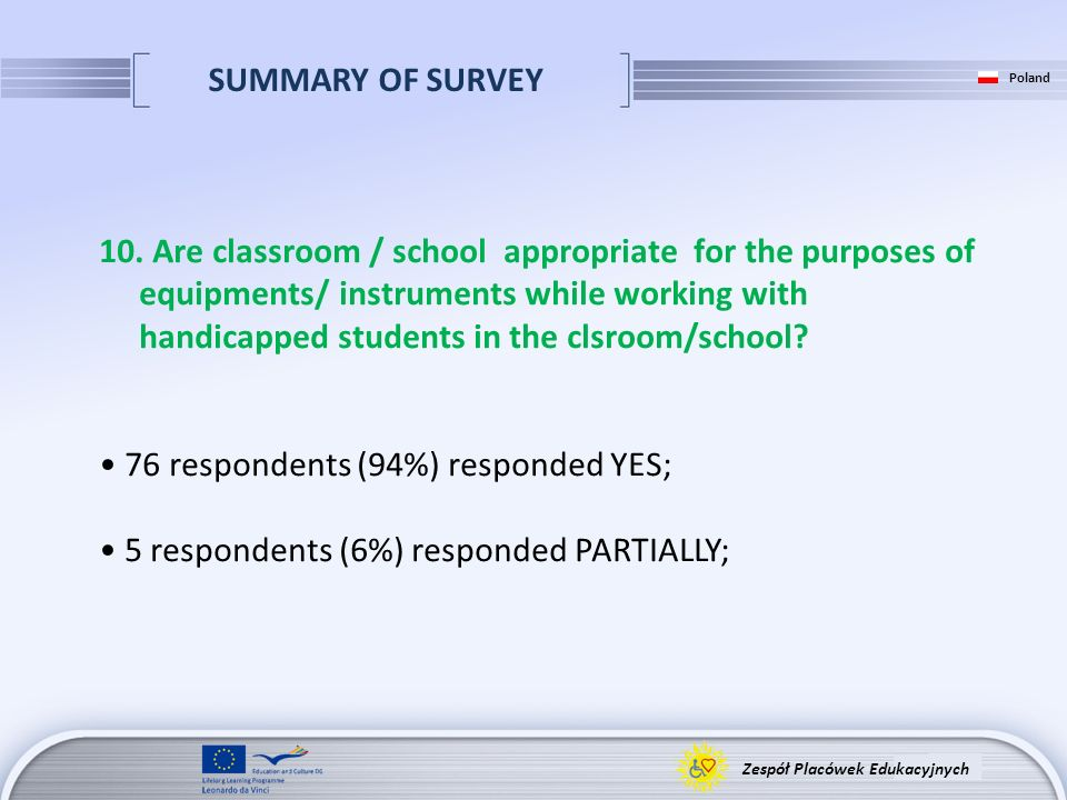SUMMARY OF SURVEY Zespół Placówek Edukacyjnych Poland 10. Are classroom / school appropriate for the purposes of equipments/ instruments while working