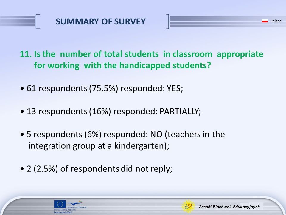 SUMMARY OF SURVEY Zespół Placówek Edukacyjnych Poland 11.Is the number of total students in classroom appropriate for working with the handicapped stu