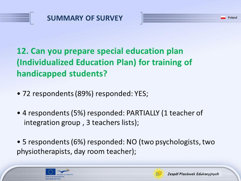 SUMMARY OF SURVEY Zespół Placówek Edukacyjnych Poland 12. Can you prepare special education plan (Individualized Education Plan) for training of handi