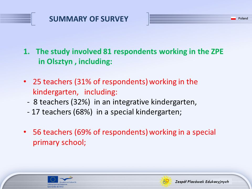SUMMARY OF SURVEY Zespół Placówek Edukacyjnych Poland 1.The study involved 81 respondents working in the ZPE in Olsztyn, including: 25 teachers (31% of respondents) working in the kindergarten, including: - 8 teachers (32%) in an integrative kindergarten, - 17 teachers (68%) in a special kindergarten; 56 teachers (69% of respondents) working in a special primary school;