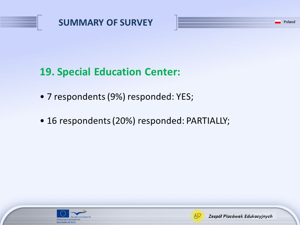 SUMMARY OF SURVEY Zespół Placówek Edukacyjnych Poland 19. Special Education Center: 7 respondents (9%) responded: YES; 16 respondents (20%) responded: