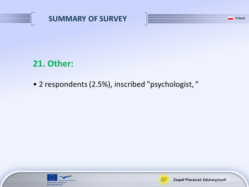 SUMMARY OF SURVEY Zespół Placówek Edukacyjnych Poland 21. Other: 2 respondents (2.5%), inscribed