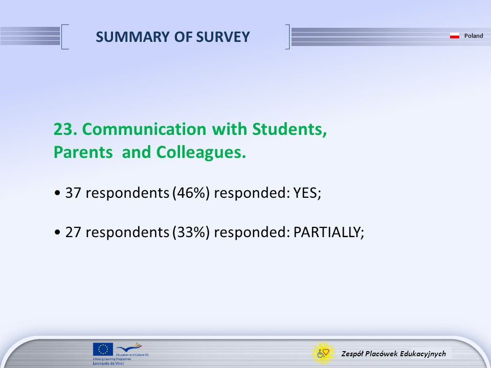 SUMMARY OF SURVEY Zespół Placówek Edukacyjnych Poland 23. Communication with Students, Parents and Colleagues. 37 respondents (46%) responded: YES; 27