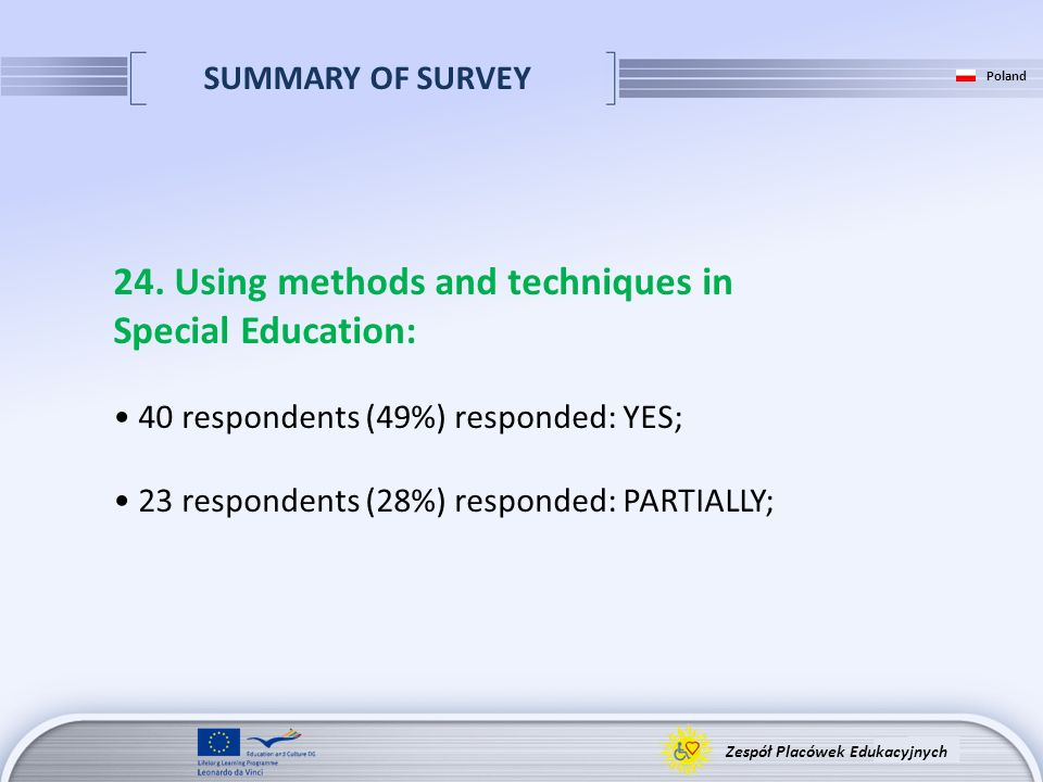 SUMMARY OF SURVEY Zespół Placówek Edukacyjnych Poland 24. Using methods and techniques in Special Education: 40 respondents (49%) responded: YES; 23 r