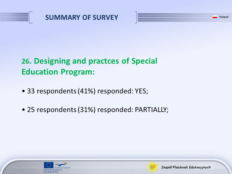SUMMARY OF SURVEY Zespół Placówek Edukacyjnych Poland 26. Designing and practces of Special Education Program: 33 respondents (41%) responded: YES; 25