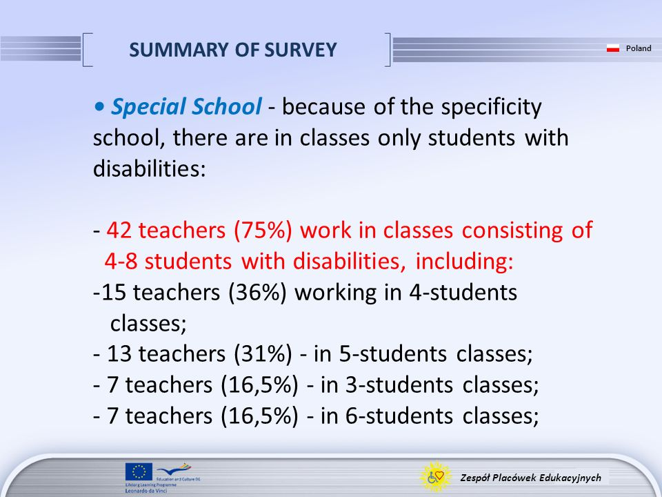 SUMMARY OF SURVEY Zespół Placówek Edukacyjnych Poland Special School - because of the specificity school, there are in classes only students with disabilities: - 42 teachers (75%) work in classes consisting of 4-8 students with disabilities, including: -15 teachers (36%) working in 4-students classes; - 13 teachers (31%) - in 5-students classes; - 7 teachers (16,5%) - in 3-students classes; - 7 teachers (16,5%) - in 6-students classes;