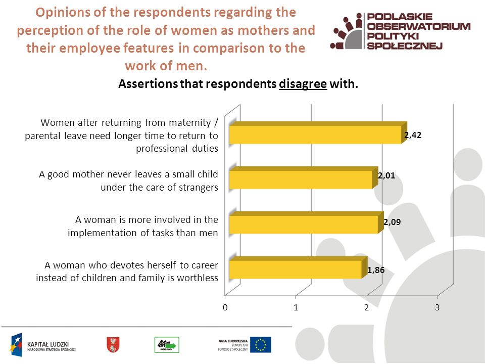 Opinions of the respondents regarding the perception of the role of women as mothers and their employee features in comparison to the work of men. Ass
