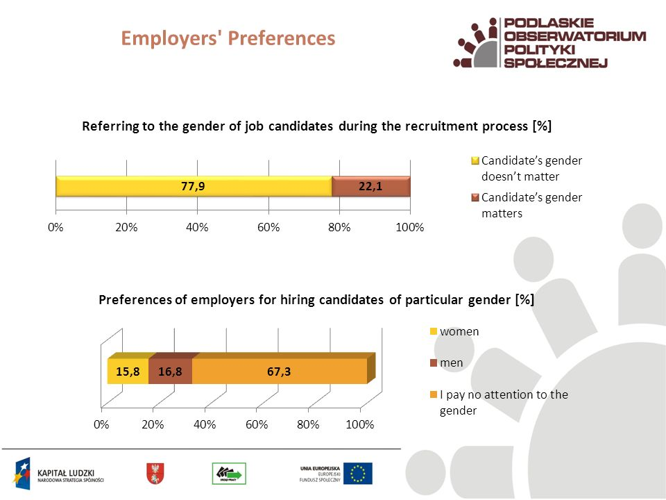 Employers' Preferences