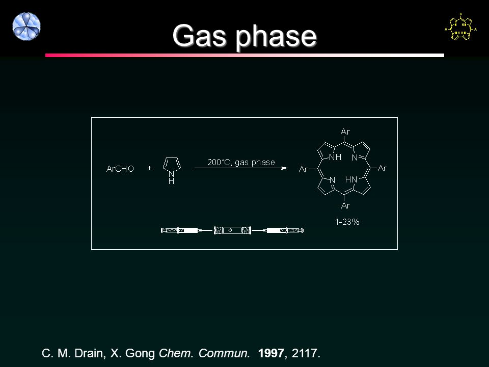 Gas phase C. M. Drain, X. Gong Chem. Commun. 1997, 2117.