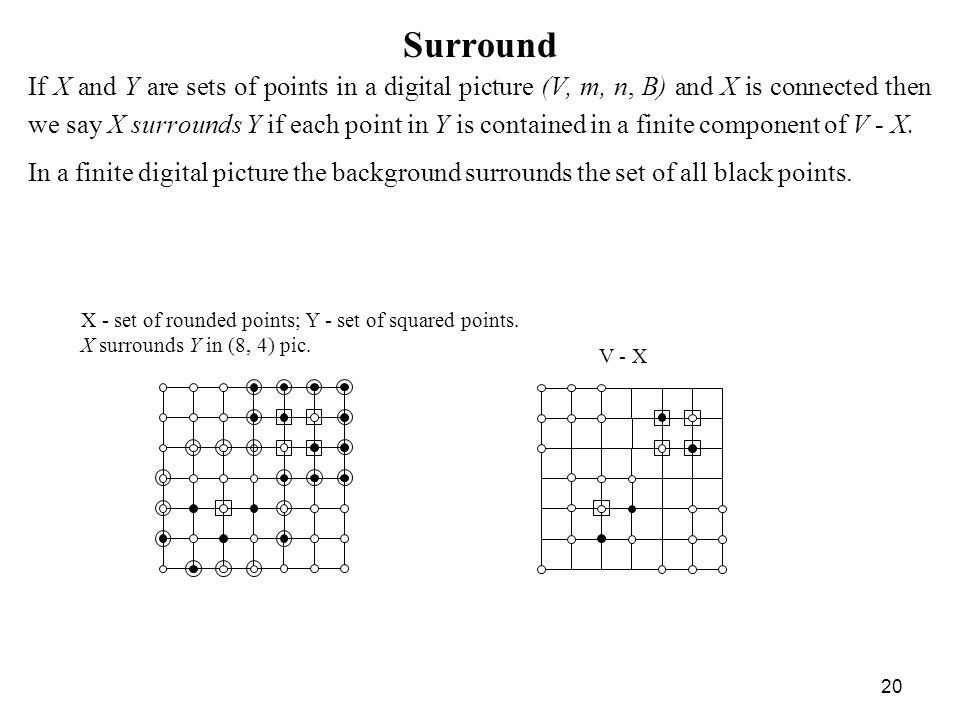 20 Surround If X and Y are sets of points in a digital picture (V, m, n, B) and X is connected then we say X surrounds Y if each point in Y is contain