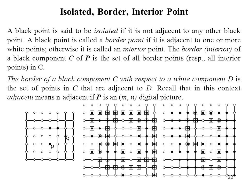22 Isolated, Border, Interior Point A black point is said to be isolated if it is not adjacent to any other black point. A black point is called a bor