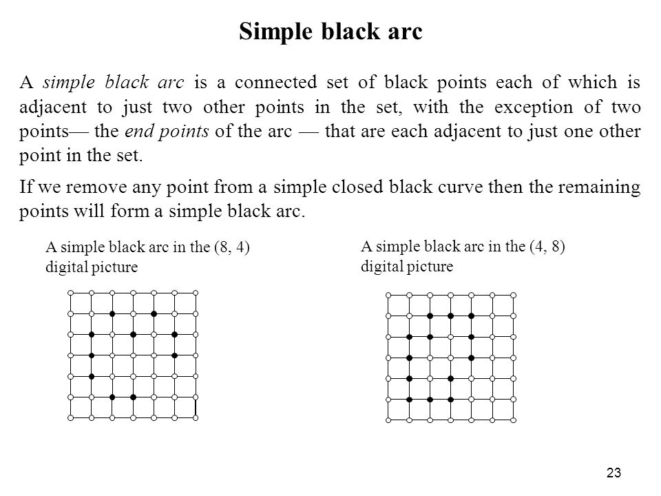 23 Simple black arc A simple black arc is a connected set of black points each of which is adjacent to just two other points in the set, with the exce