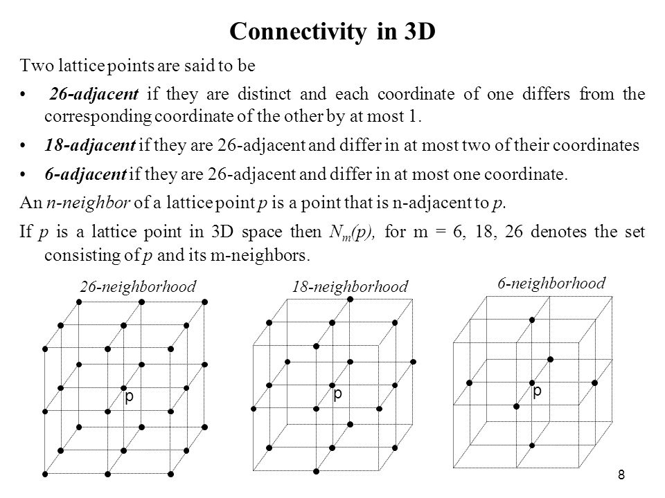 8 Connectivity in 3D Two lattice points are said to be 26-adjacent if they are distinct and each coordinate of one differs from the corresponding coor