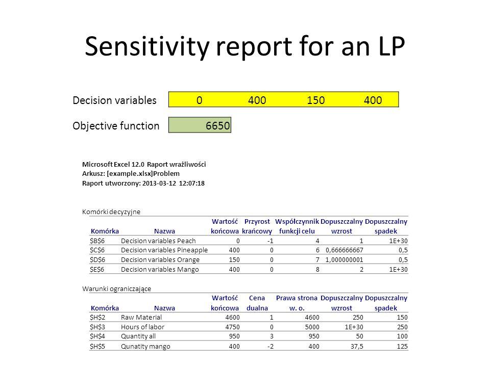 Sensitivity report for an LP Microsoft Excel 12.0 Raport wrażliwości Arkusz: [example.xlsx]Problem Raport utworzony: 2013-03-12 12:07:18 Komórki decyzyjne WartośćPrzyrostWspółczynnikDopuszczalny KomórkaNazwakońcowakrańcowyfunkcji celuwzrostspadek $B$6Decision variables Peach0411E+30 $C$6Decision variables Pineapple400060,6666666670,5 $D$6Decision variables Orange150071,0000000010,5 $E$6Decision variables Mango4000821E+30 Warunki ograniczające WartośćCenaPrawa stronaDopuszczalny KomórkaNazwakońcowadualnaw.