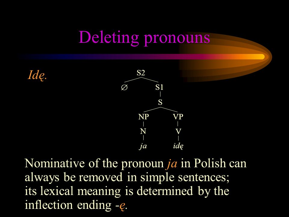 Deleting pronouns Idę.
