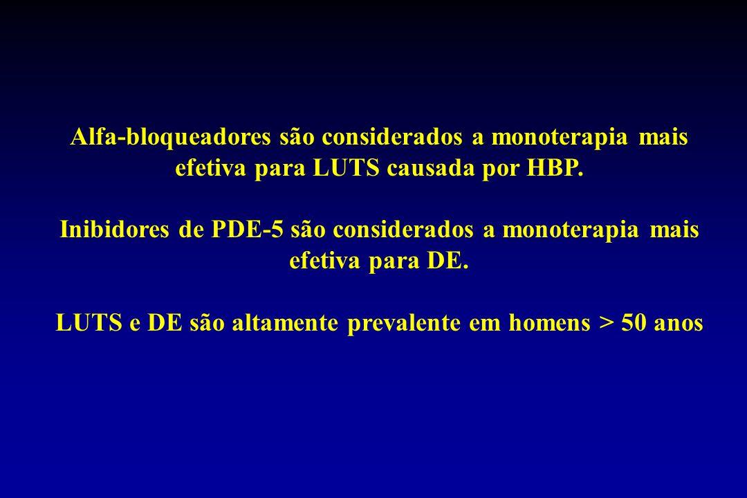 Alfa-bloqueadores são considerados a monoterapia mais efetiva para LUTS causada por HBP. Inibidores de PDE-5 são considerados a monoterapia mais efeti