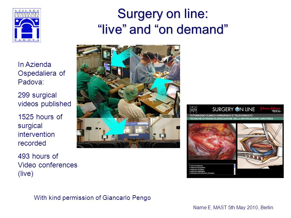 Narne E, MAST 5th May 2010, Berlin Surgery on line: live and on demand With kind permission of Giancarlo Pengo In Azienda Ospedaliera of Padova: 299 surgical videos published 1525 hours of surgical intervention recorded 493 hours of Video conferences (live)