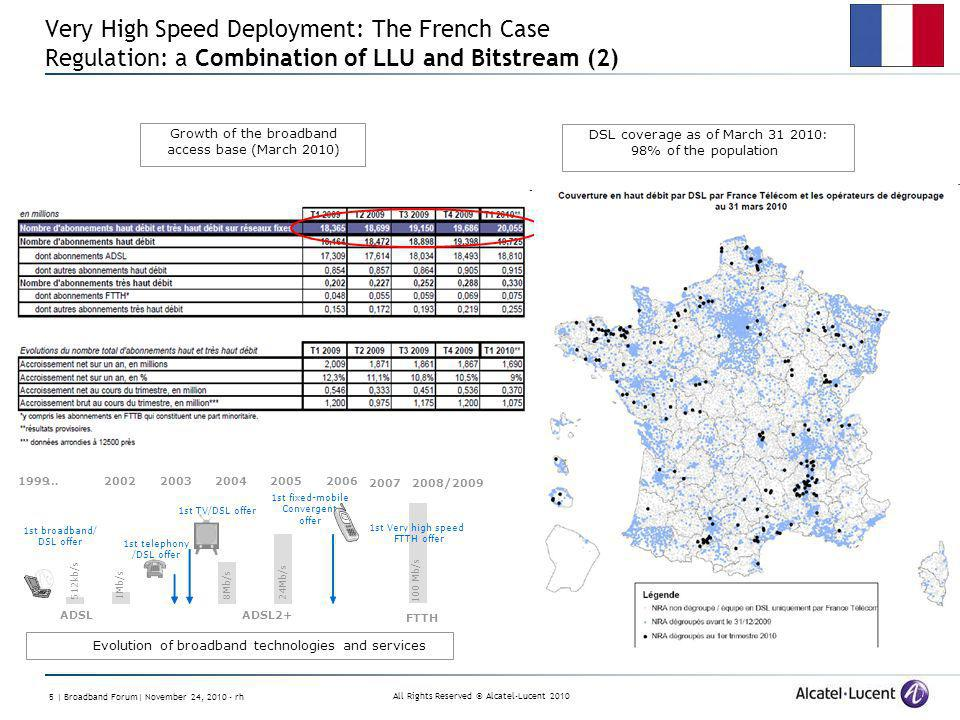 All Rights Reserved © Alcatel-Lucent 2010 5 | Broadband Forum| November 24, 2010 - rh Very High Speed Deployment: The French Case Regulation: a Combin