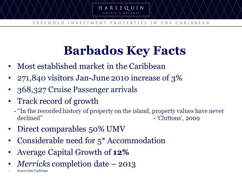 Most established market in the Caribbean 271,840 visitors Jan-June 2010 increase of 3% 368,327 Cruise Passenger arrivals Track record of growth - In t