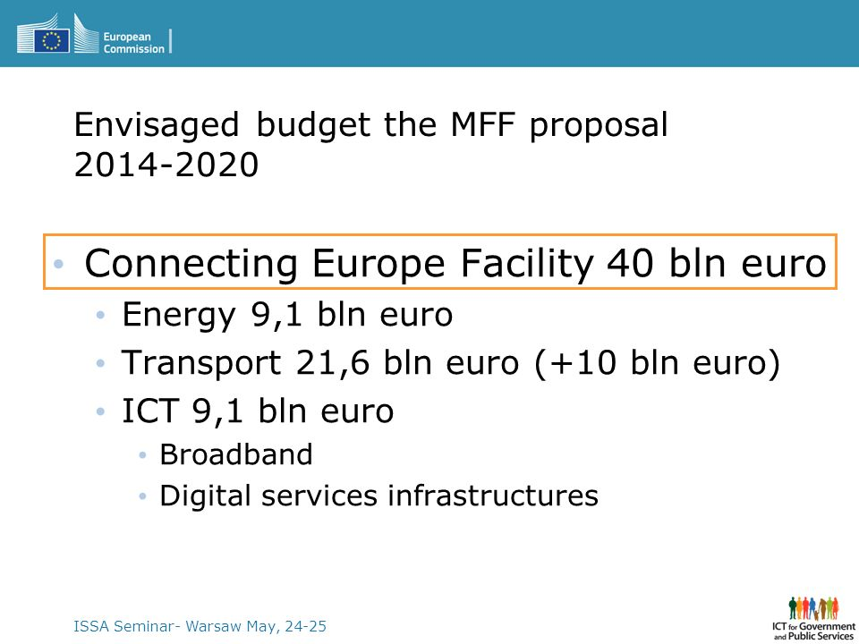 ISSA Seminar- Warsaw May, 24-25 Envisaged budget the MFF proposal 2014-2020 Connecting Europe Facility 40 bln euro Energy 9,1 bln euro Transport 21,6
