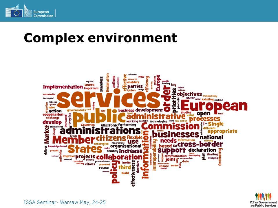 ISSA Seminar- Warsaw May, 24-25 Complex environment