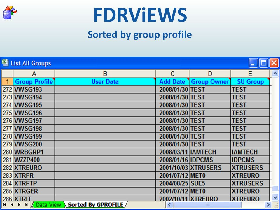FDRViEWS Sorted by group profile