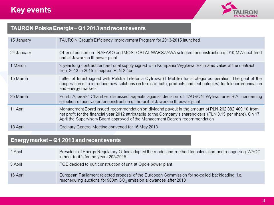 3 15 JanuaryTAURON Groups Efficiency Improvement Program for 2013-2015 launched 24 JanuaryOffer of consortium: RAFAKO and MOSTOSTAL WARSZAWA selected