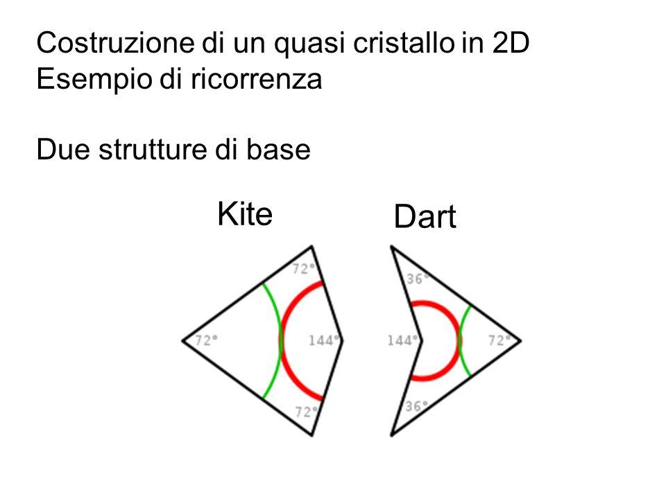 Kite Dart Costruzione di un quasi cristallo in 2D Esempio di ricorrenza Due strutture di base